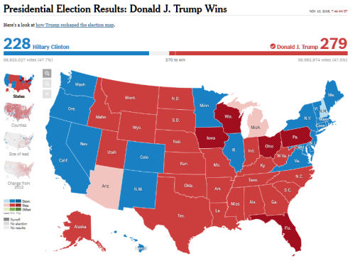united-states-election-2016-final-results-as-of-november-10-2016